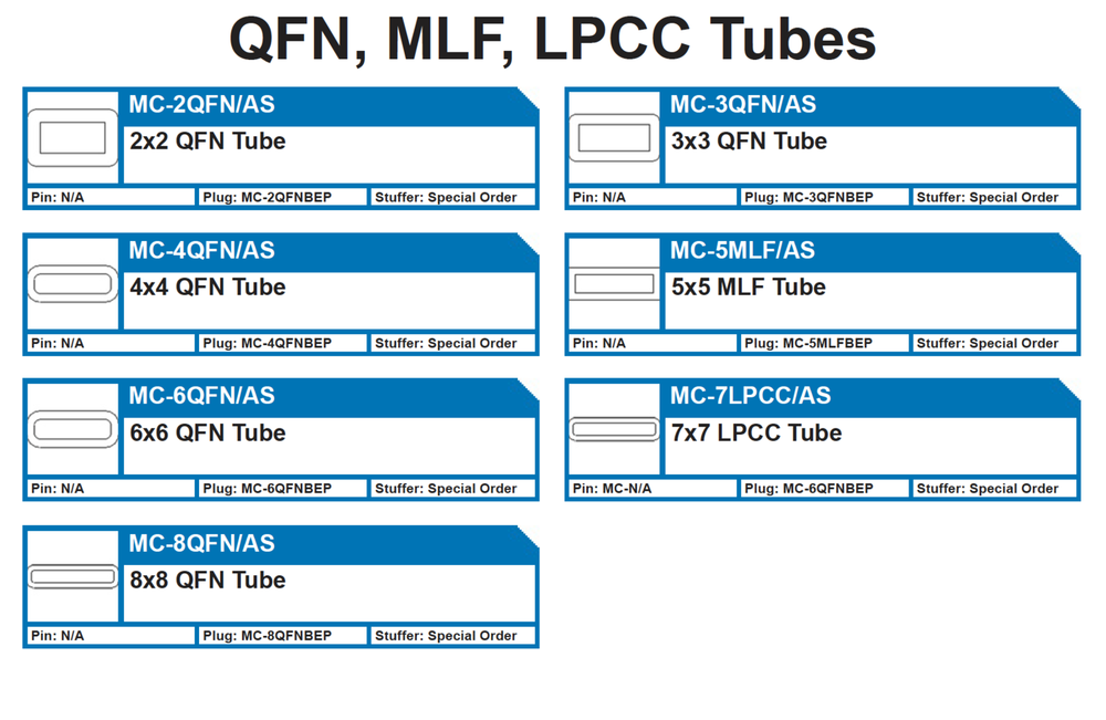 QFN, MLF, LPCC TUBES   MC-2QFN/AS 2x2 QFN - MC-3QFN/AS 3x3 QFN - MC-4QFN/AS 4x4 QFN - MC-5MLF/AS 5x5 MLF -MC-6QFN/AS 6x6 QFN - MC-7PLCC/AS 7x7 LPCC - MC-8QFN/AS 8x8 QFN  Esd anti-static clear plastic shipping tubes for ic chip parts sets. Semiconductor packaging storing and shipping.  Rigid plastic anti static tubes and rubber plugs stoppers and end pins with eyelet. 2QFN/AS, 3QFN, 4QFN, 5MLF, 6QFN, 7PLCC, 8QFN  Plugs: MC-2QFNBEP, MC-3QFNBEP, MC-4QFNBEP, MC-5MLFBEP, MC-6QFNBEP,  MC-8QFNBEP Pins: N/A Tube Stuffers: Special Order