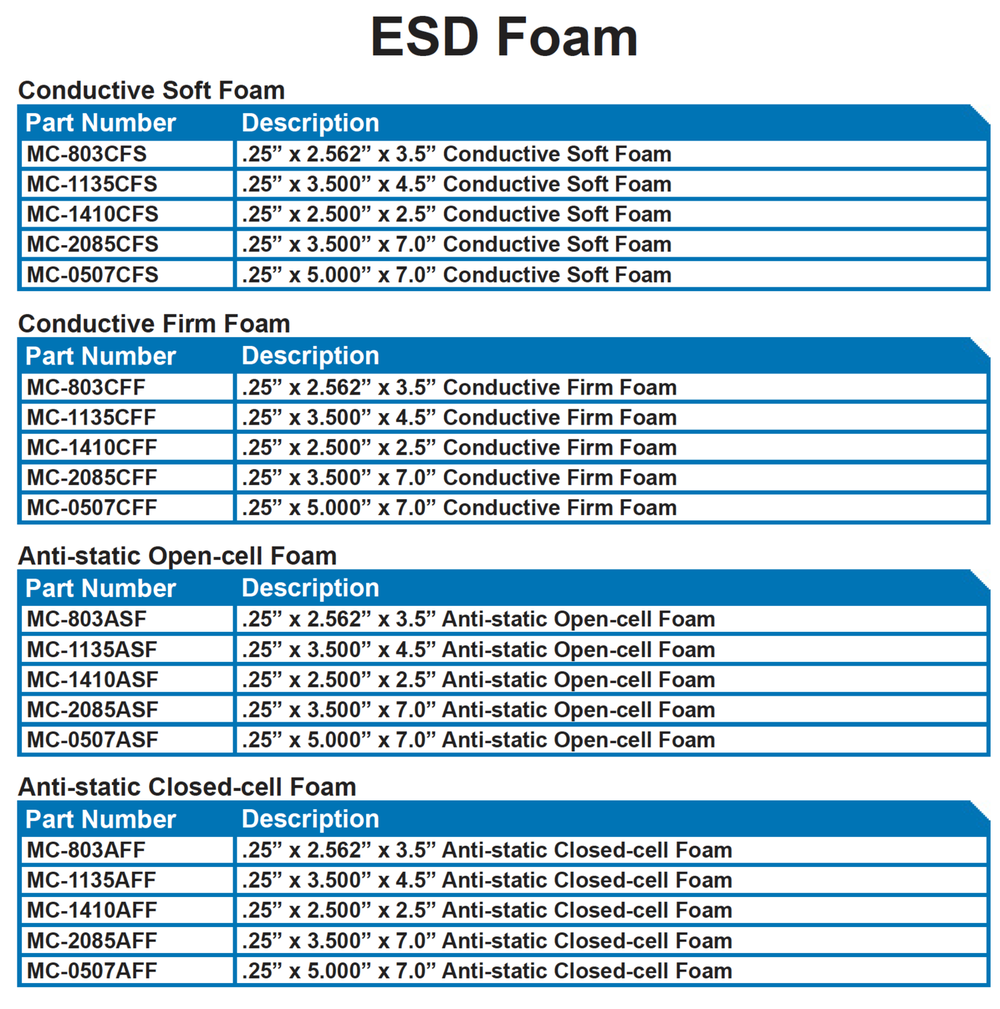 ESD FOAM   Pink anti-static and black conductive foam