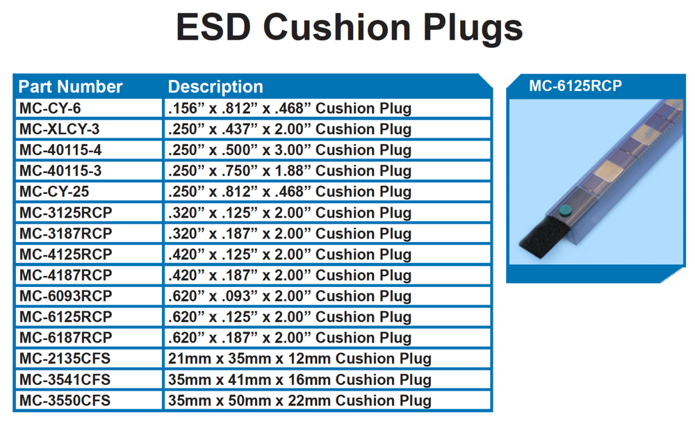 ESD CUSHION PLUGS Foam cushion plugs for tubes to hold sensitive electronics