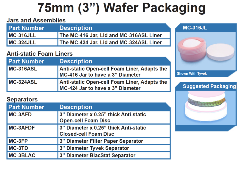 "75mm 3"" wafer-level packaging storage shipping system"