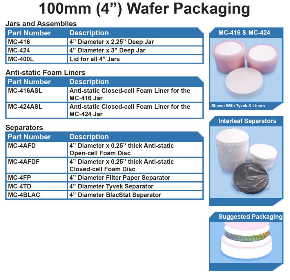 "100mm 4"" wafer-level packaging plastic jars and assembly with interleave separators"