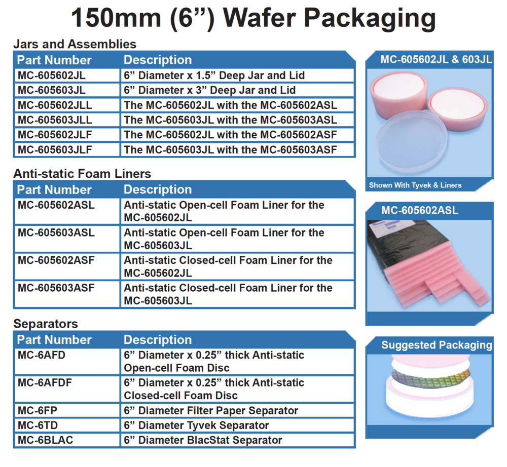 "150mm 6"" inch wafer storage shipping packing parts and diagram with open-cell and closed-cell foam discs."