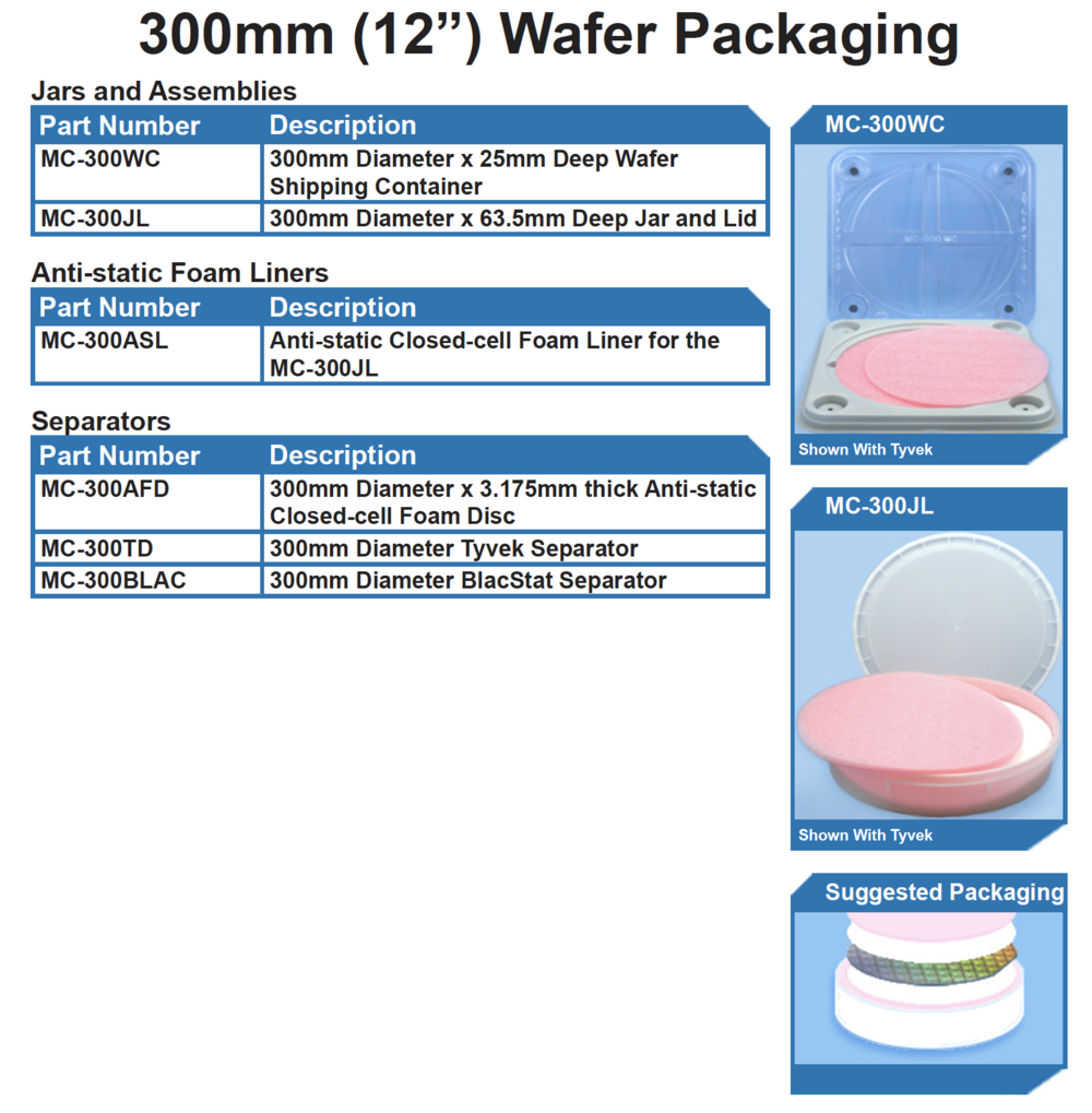 "300mm 12"" Silicon wafer-level packaging system plastic case jar with lid pink antistatic foam cushioning inserts white tyvek paper discs seperators"