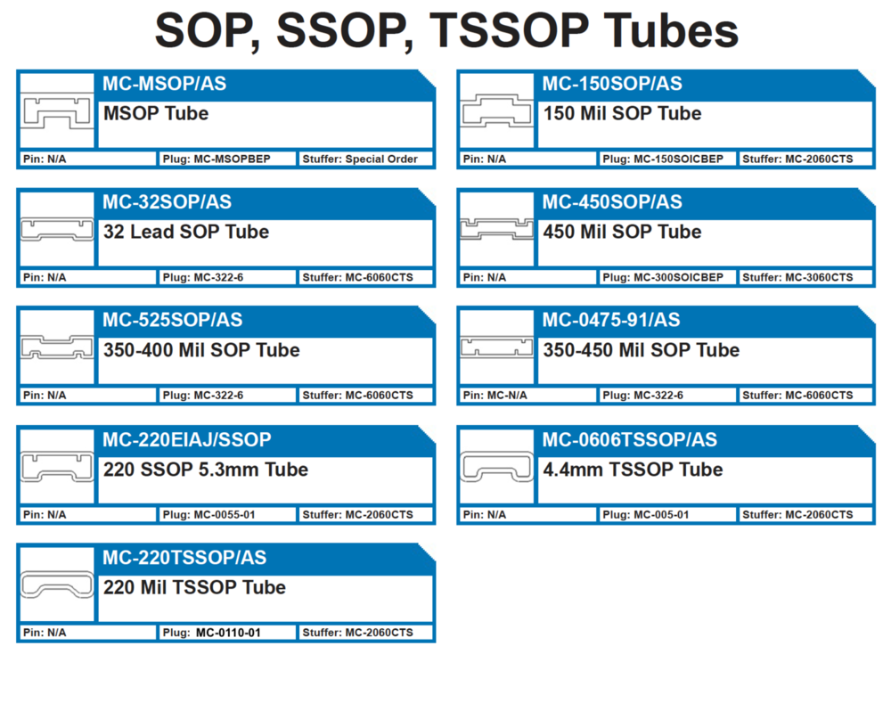 SOP, SSOP, TSSOP TUBES   MC-MSOP/AS MSOP Tube - MC-150SOP/AS 150 SOP Tube - MC-32SOP/AS 32 Lead SOP Tube - MC450SOP/AS 450 Mil SOP Tube -  MC-525SOP/AS 350-400 Mil SOP Tube - MC-0475-91/AS 350-450 Mil SOP Tube - MC-220EIAJ/SSOP 220 SSOP 5.3mm Tube - MC-0606TSSOP/AS 4.4 mm TSSOP Tube - MC-220TSSOP/AS 220 Mil TSSOP Tube  MC-32SOP/AS 32 Lead SOP - 44 Lead TSOP - 450 Mil SOP - 490 Mil TSOP - 350-400 Mil SOP  8 Lead EIAJ/SSOP - Mini SOP antistatic plastic storage tubes  350SOP, 450SOP, 4.4TTSSOP, 150SOP, 220SSOP, 220TSSOP, 32SOP, 44TSOP, 450SOP, 490SOP, 350SOP, 400SOP, 8SSOP  Plugs: MC-MSOPBEP, MC-150SOICBEP, MC-322-6, MC-300SOICBEP, MC-0055-01,  MC-0110-01 Pins: N/A Tube Stuffers: MC-6060CTS, MC03060CTS, MC-2060CTS