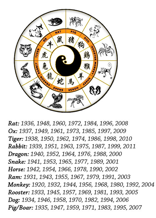ca1898d93 Chinese Zodiac Minis — Rising Phoenix Arts