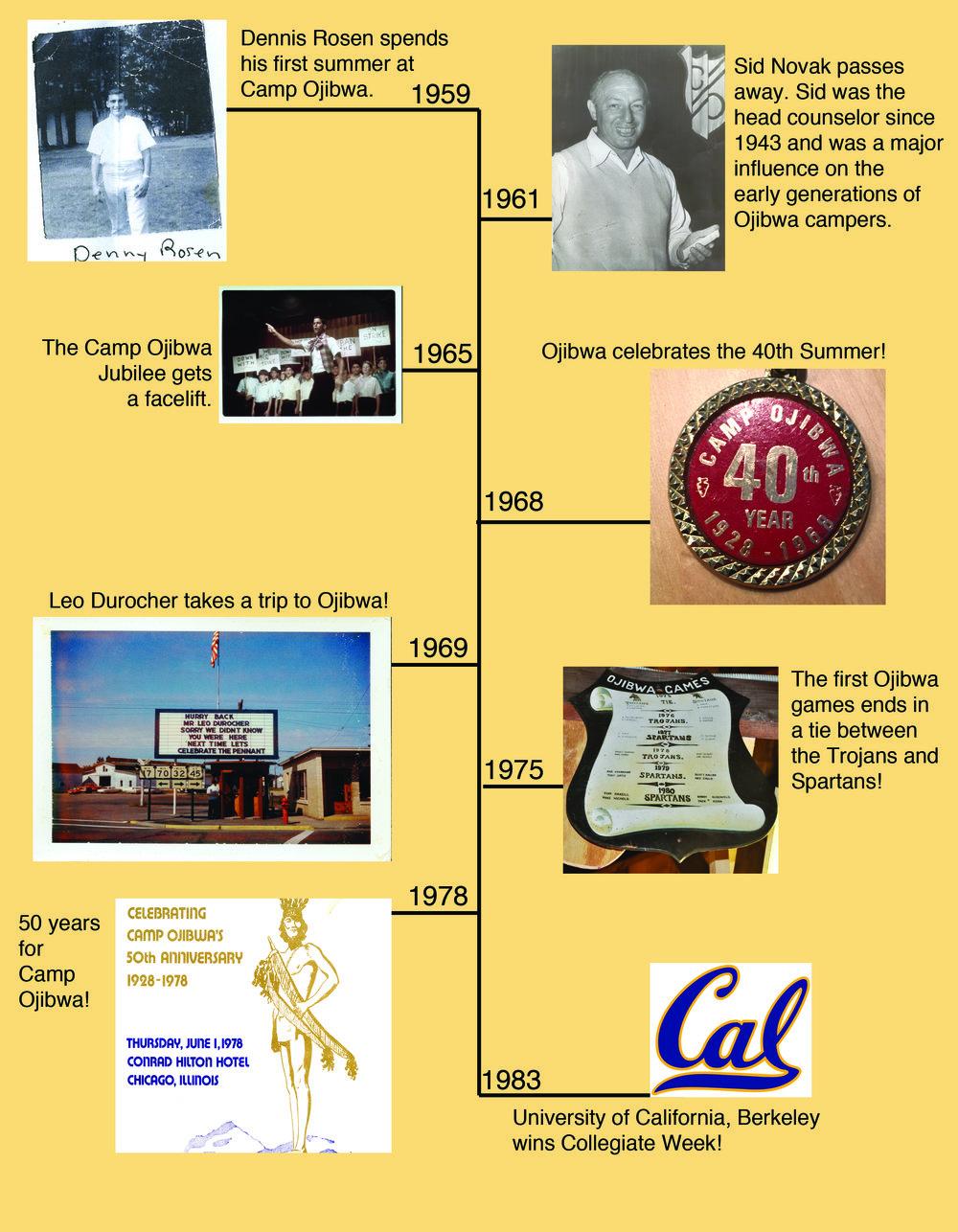 Timeline TWO.jpg