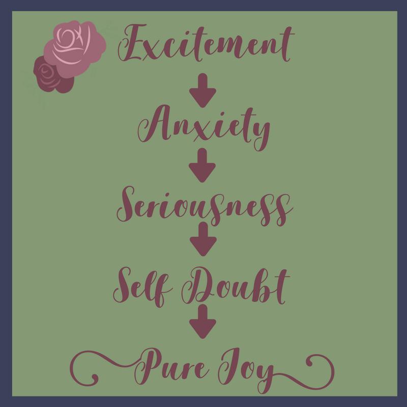 ExcitementAnxietySeriousnessSelf Doubt Pure Joy.png