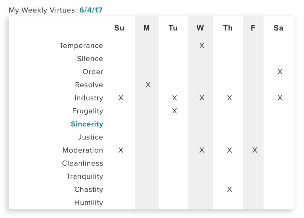 Virtue week 060417.png