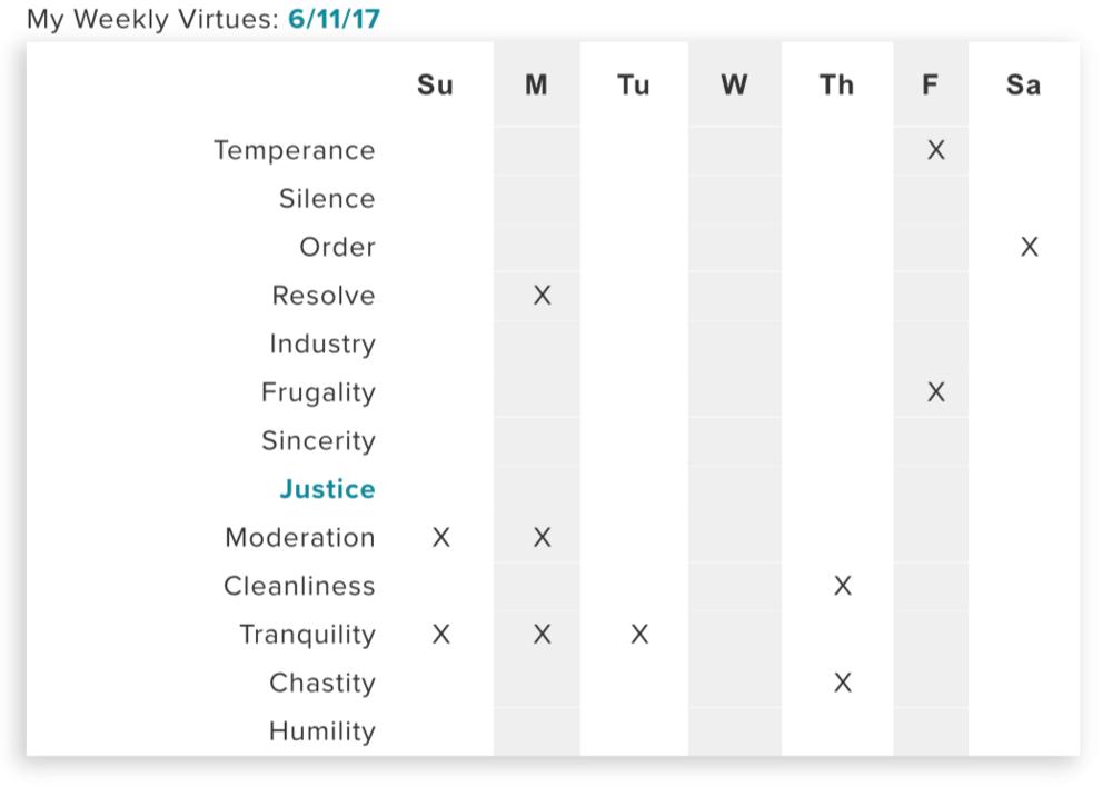 Virtue week 061217.png