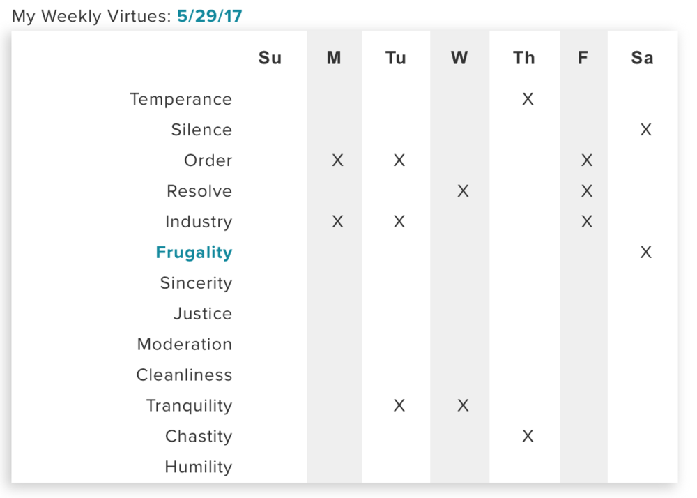 Virtues 5-29.png