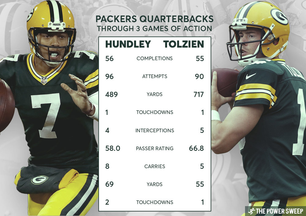 hundley-tolzien-comparison.jpg