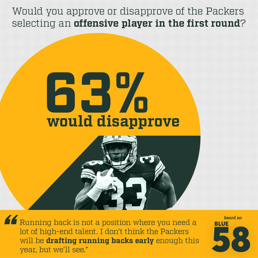 packers-2018-nfl-draft-offensive-player.jpg