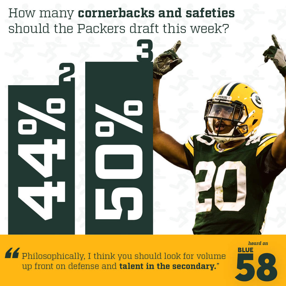 nfl-draft-2018-packers-cornerbacks-safeties.jpg