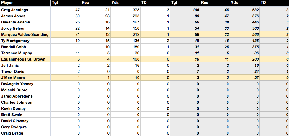 rookie wr pace.png
