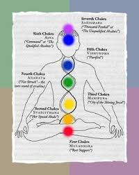 """""""...chakra systems have endured in all corners of the globe. Some are of hindu origin, others appear to have grown organically, and yet others, including the mayan profess to being the 'source' for even the Hindu chakra system.""""  From The Subtle Body - Cyndi Dale"""