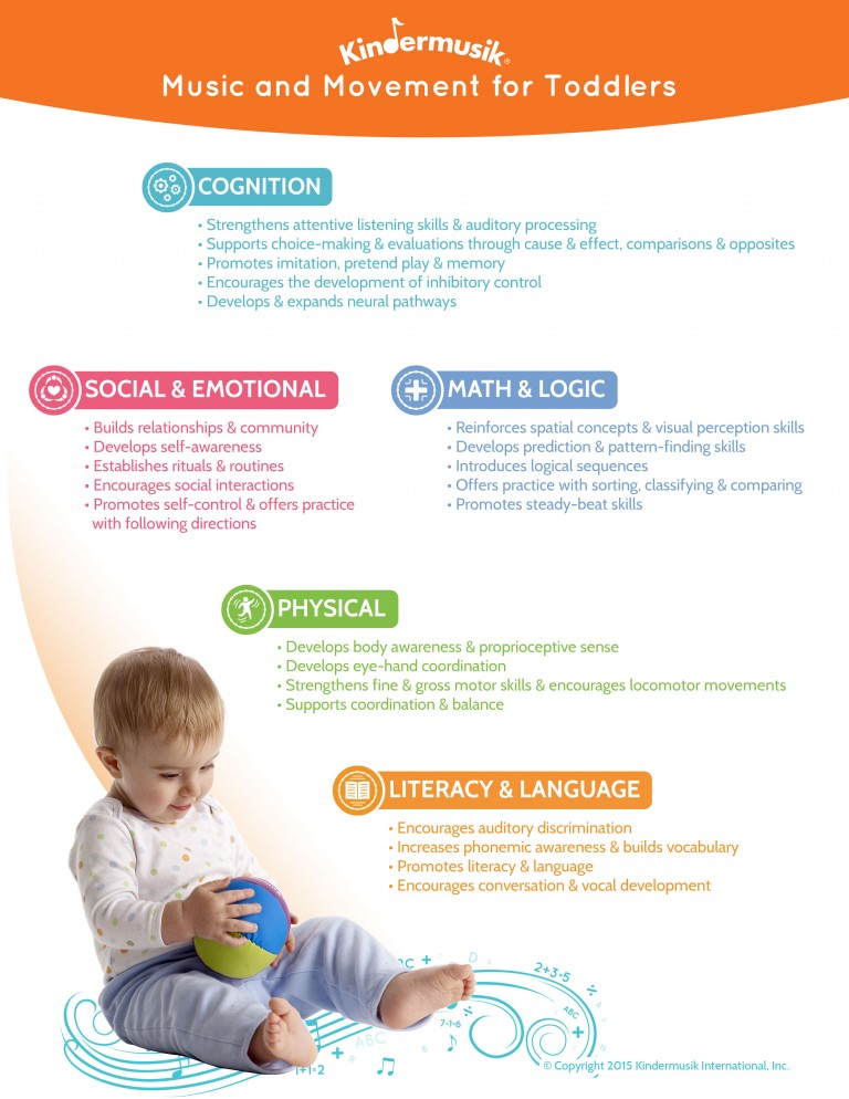 Infographic_Benefits-of-Kindermusik_Toddler-Music-and-Movement_2550x3300-768x994.jpg