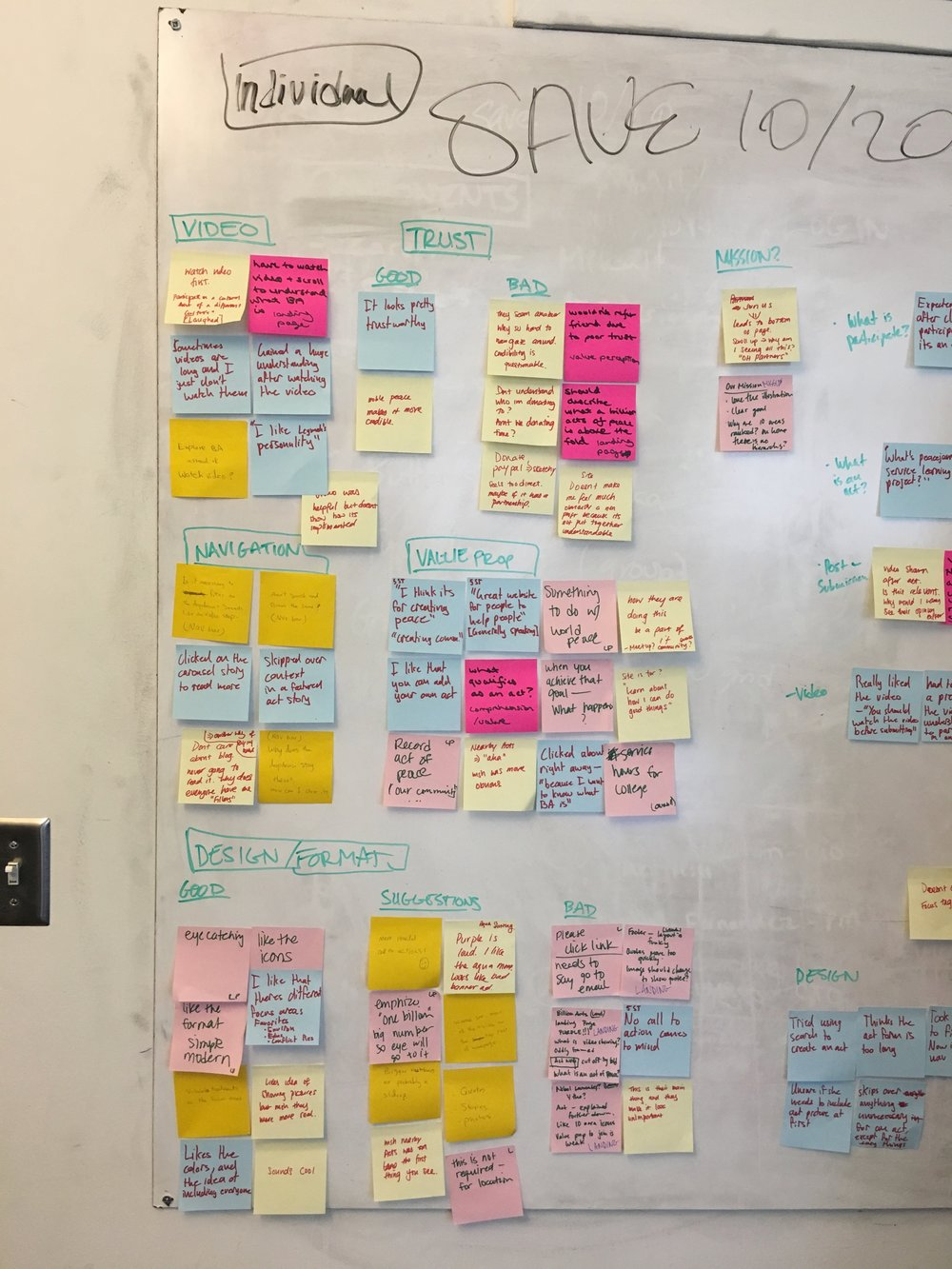 Affinity mapping with testing results
