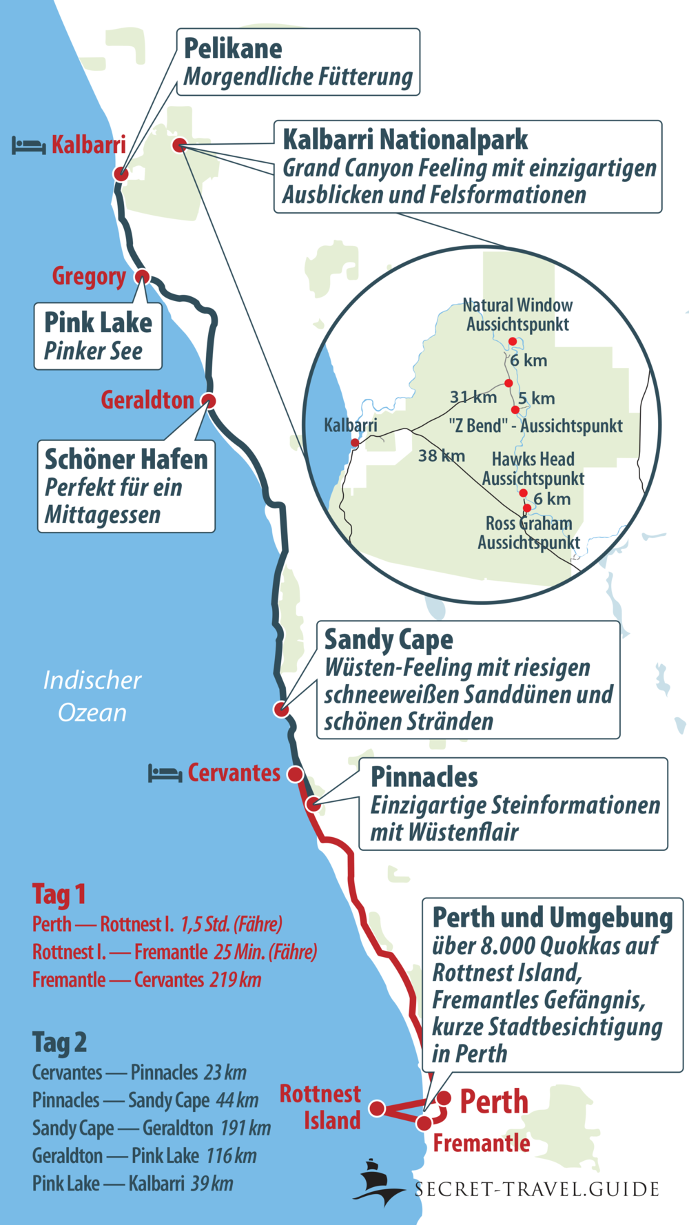 Karte Perth - Kalbarri