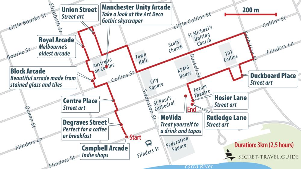 Melbourne city walking map