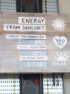 Yeo Valley is fully powered by solar energy –  a massive old barn houses hundreds of solar panels on its roof, no carbon footprint here