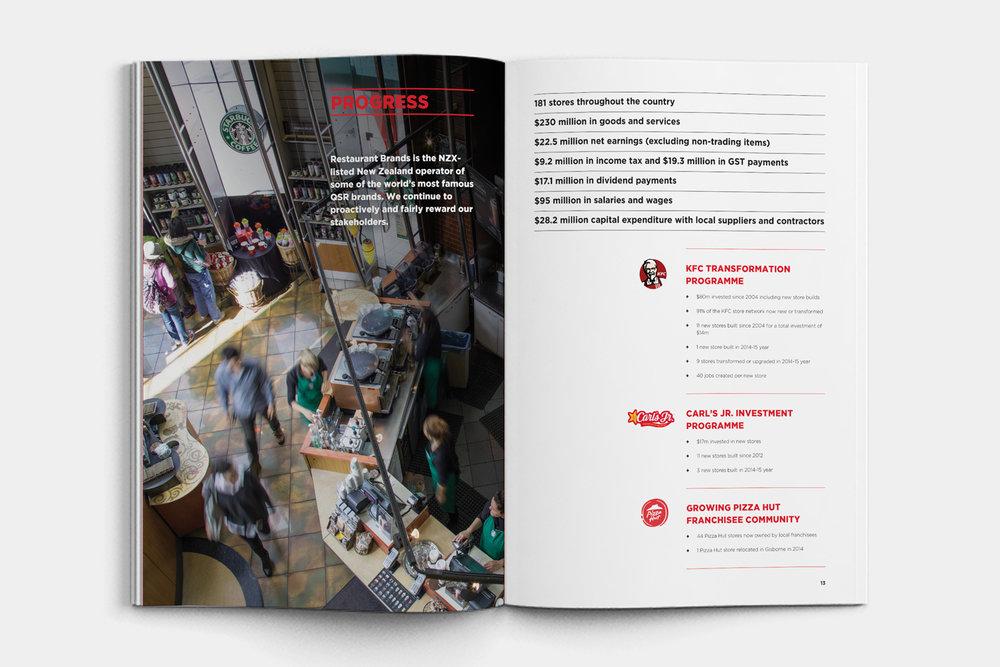 restaurant-brands-5.jpg