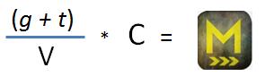 Momentum formula