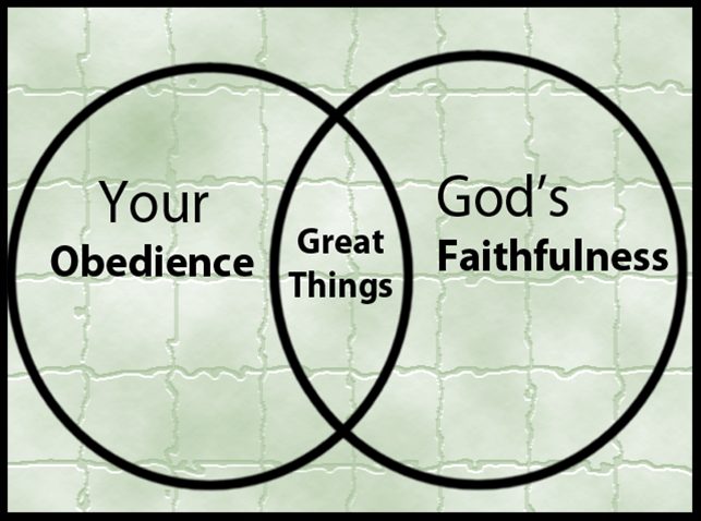 obedience faithfulness