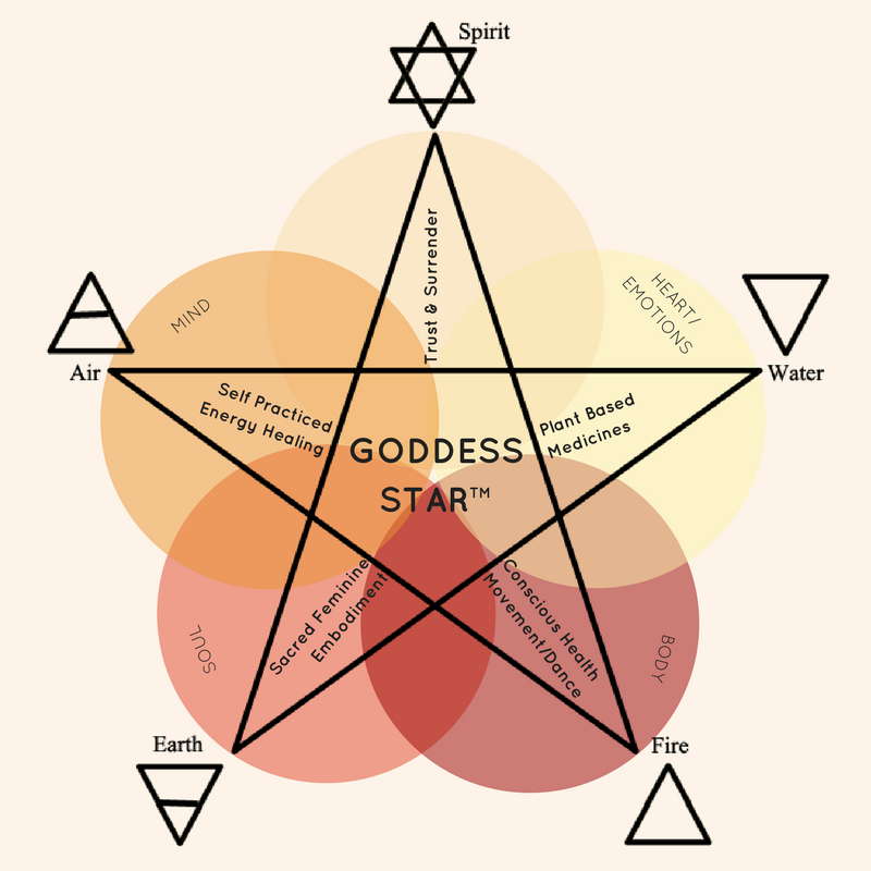 Goddess Star™(1).png