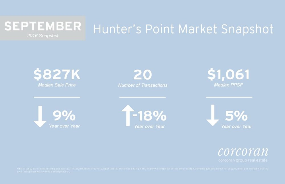 ALL_MONTHS_Monthly_Market_Snapshot_Templates-page-001.jpg
