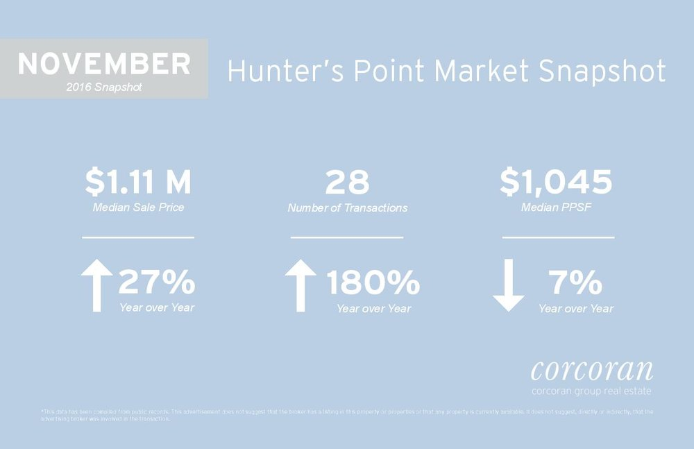 ALL_MONTHS_Monthly_Market_Snapshot_Templates-page-003.jpg