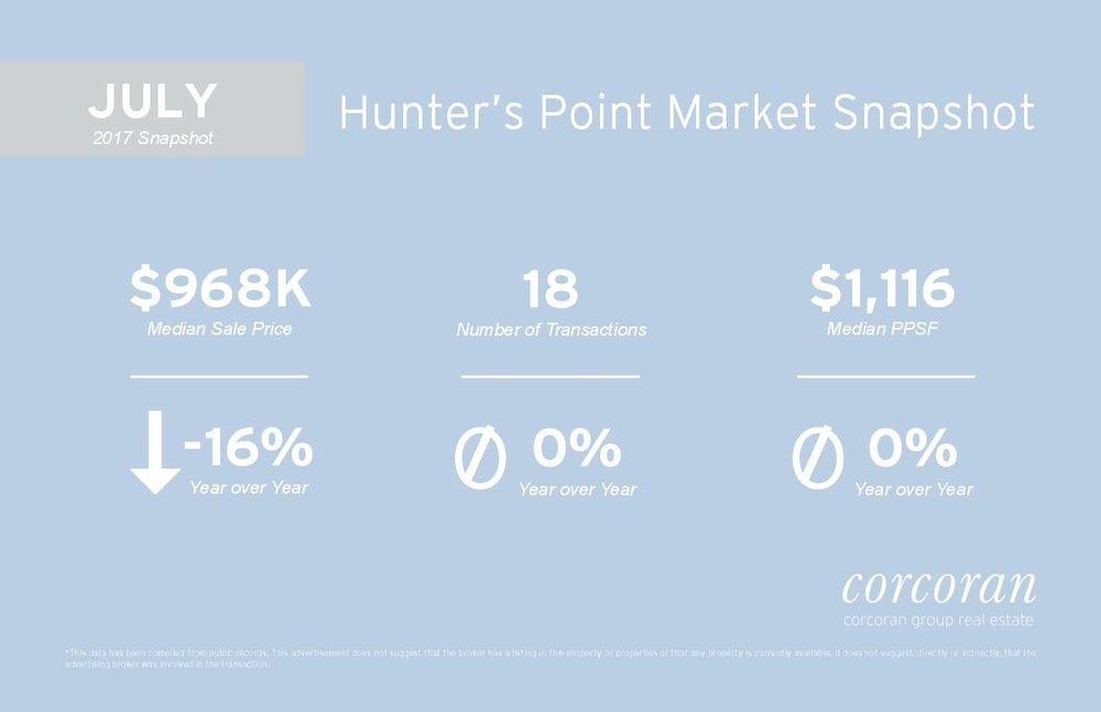 ALL_MONTHS_Monthly_Market_Snapshot_Templates-page-010.jpg