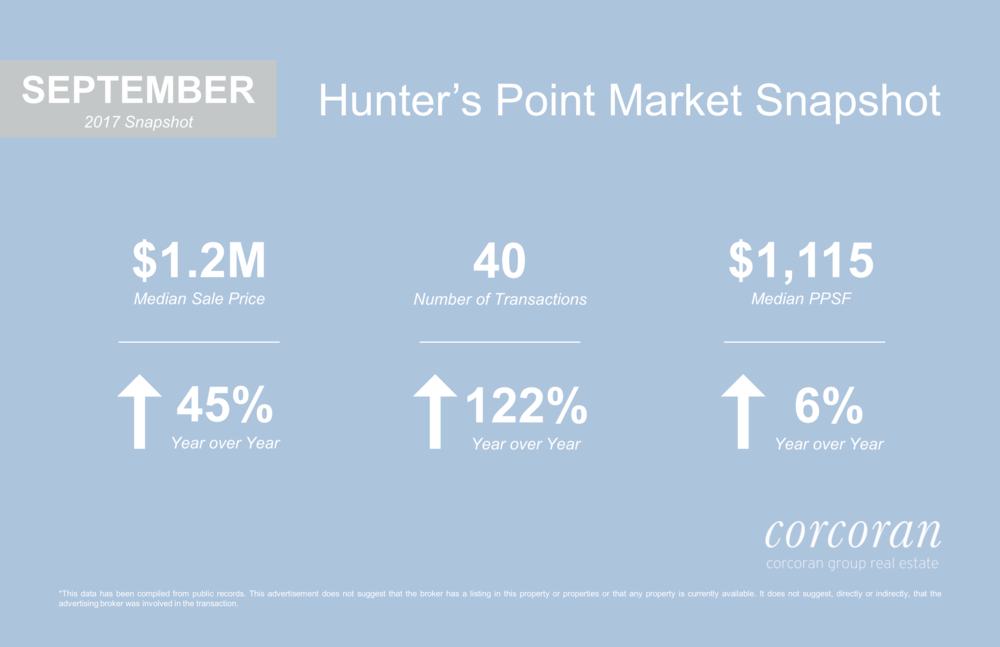 Sept 2017 Hunter's Point Monthly Market Report_01.png