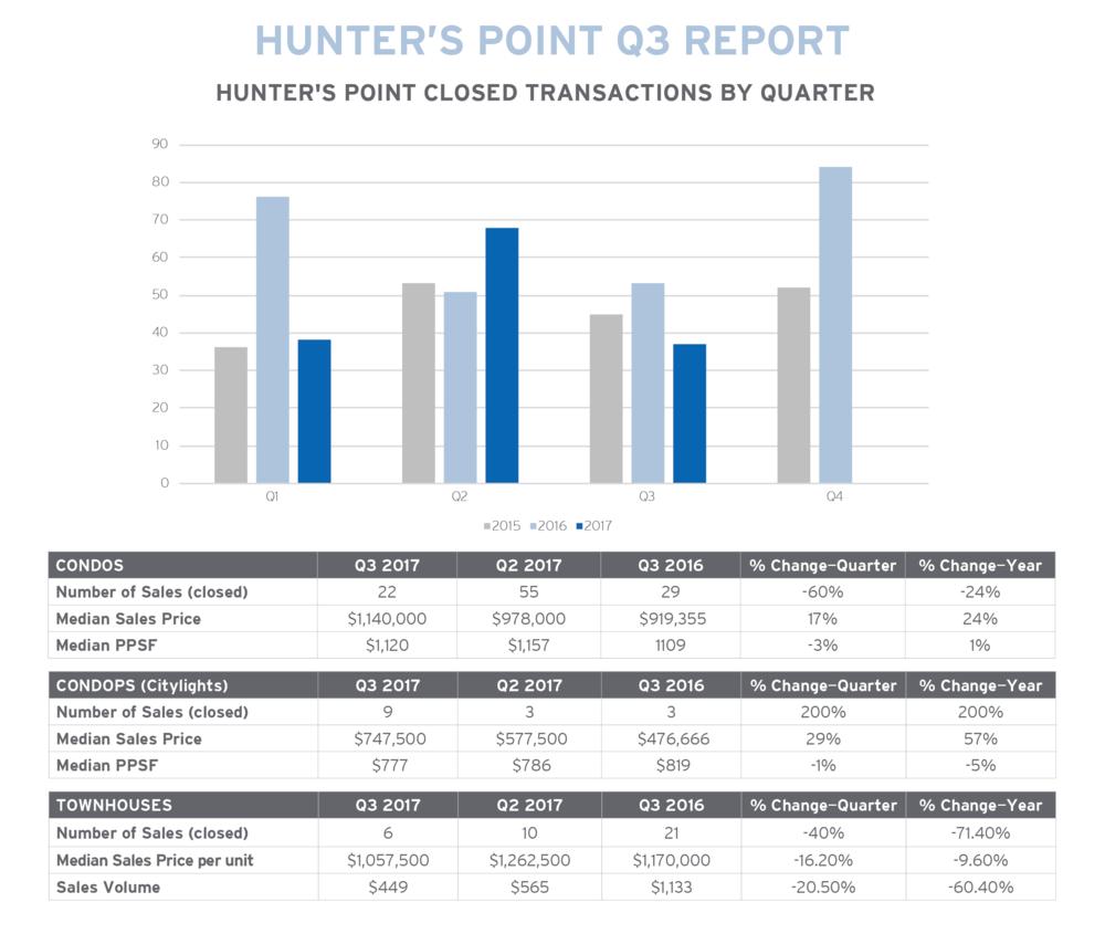 Q3 Market Report.png