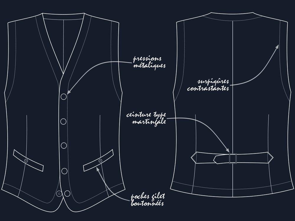 Dessin technique  du gilet décontracté, plus couvrant donc plus chaud. Le devant et le dos sont uni par un même tissu qui se doit d'être un peu épais, pour préserver son look.