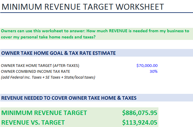 Revenue Target Worksheet