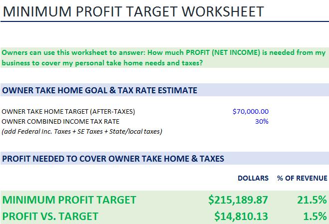 Profit Target Worksheet