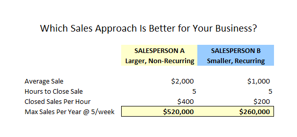 Annuity Sales Model - Table 1 of 3.png