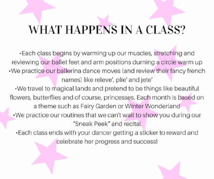 Each class begins by warming up our muscles stretching and reviewing our ballet feet and arm positions durning a circle warm upWe practice our ballerina dance moves and review their fancy french names like releve plie a.png