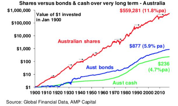 sharesvsbonds.jpg