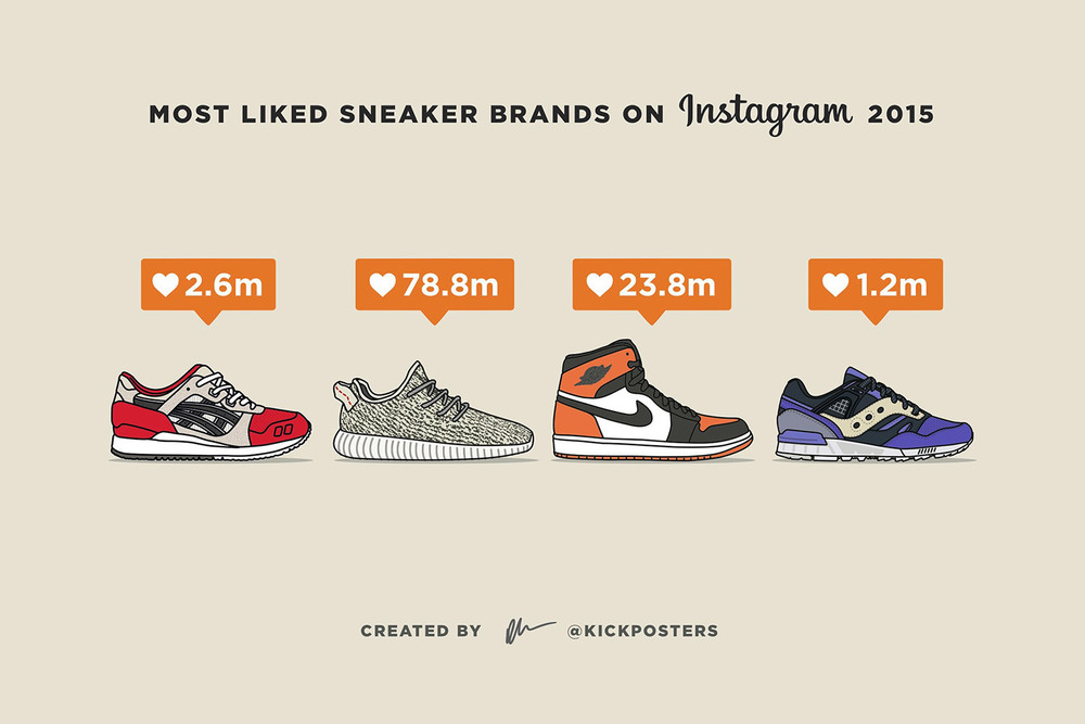 most-liked-sneaker-brands-instagram-2015-01.jpg