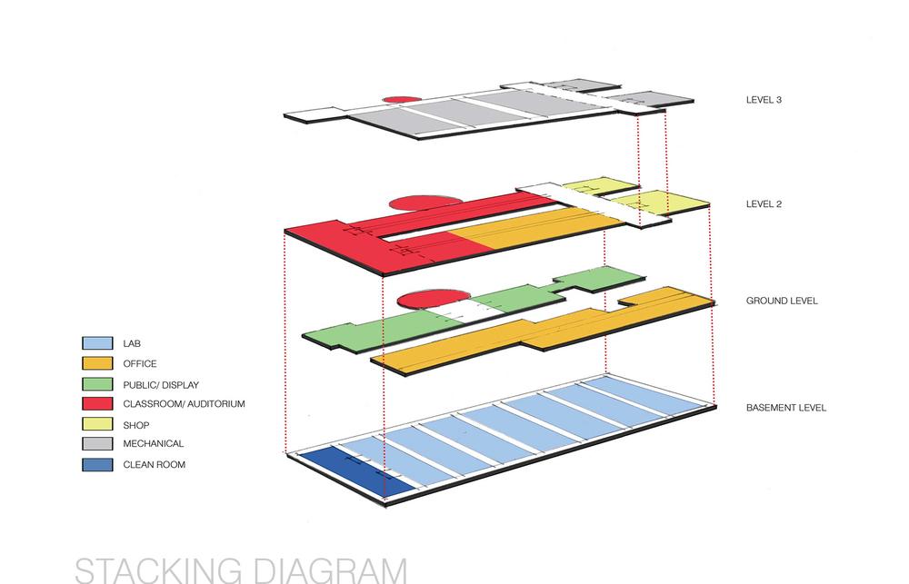 1_Stacking Diagram.jpg