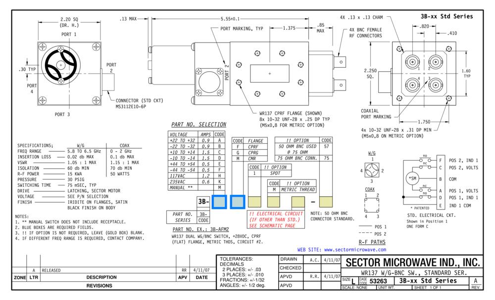 WR137 BNC Standard