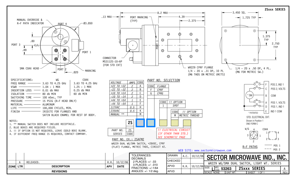 WR229 SMA Standard
