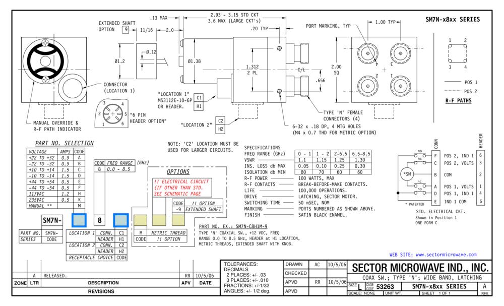 SM7N Standard