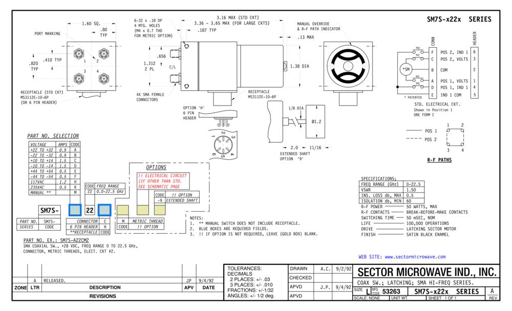 SM7N Wideband Standard
