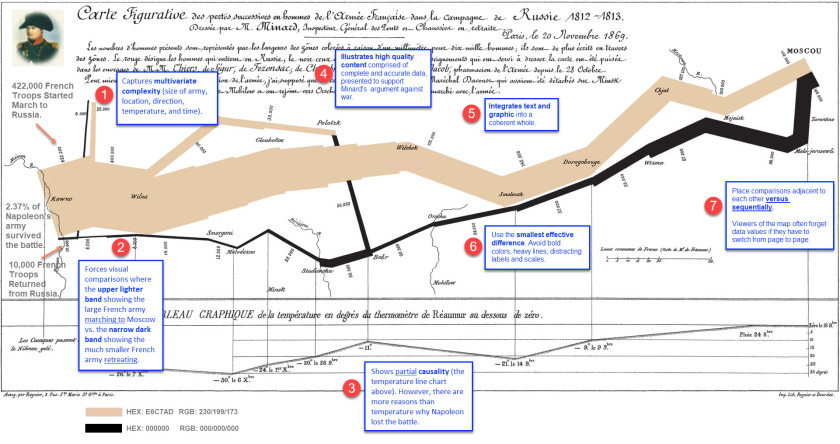 minard-map-annotated2.jpg