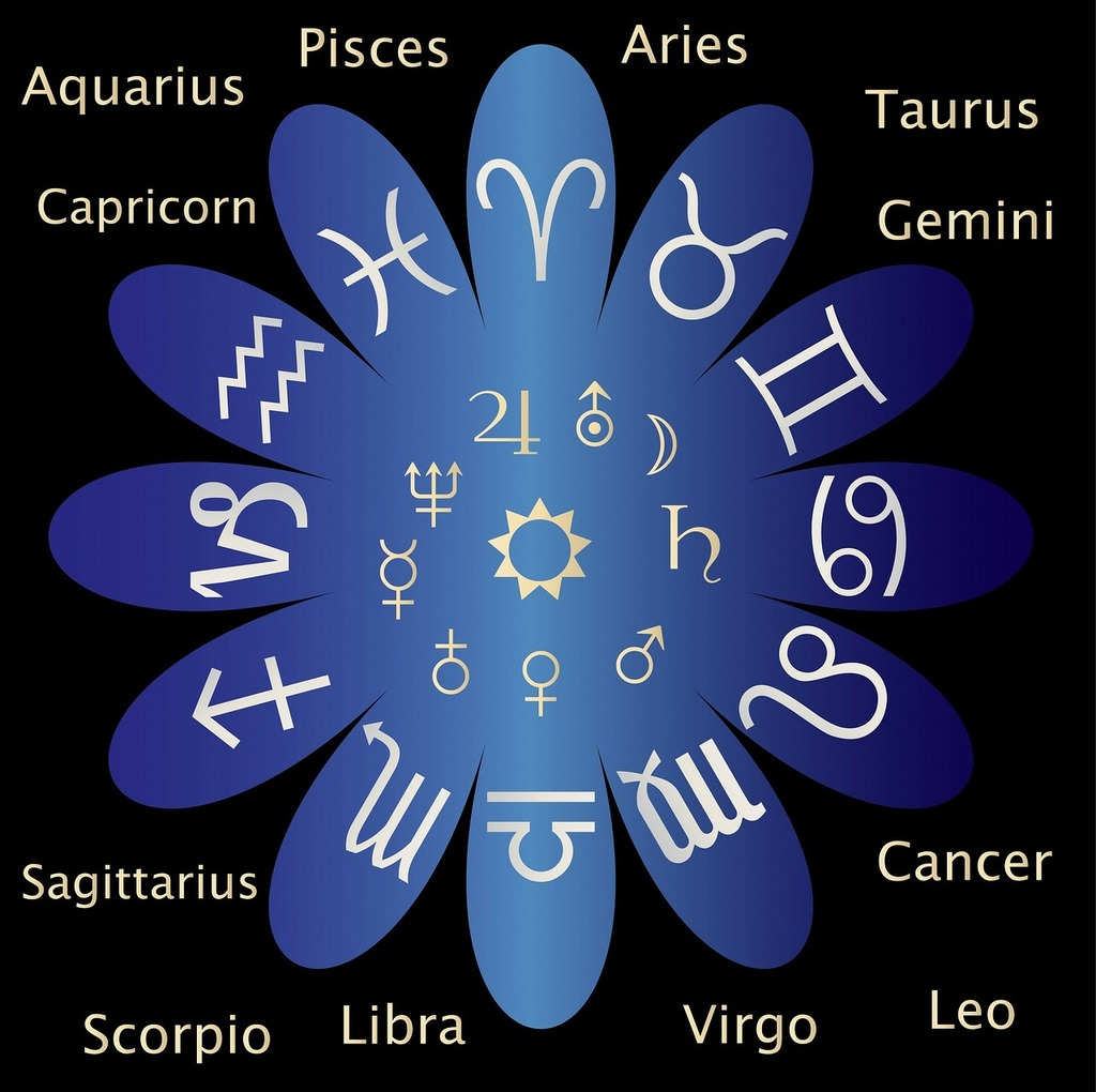 Episode 26: What's your Sign? The Zodiac and Personality