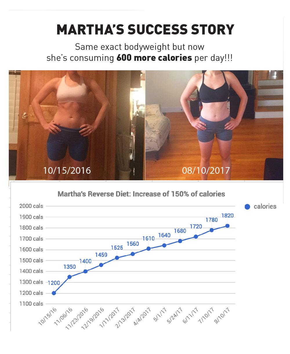 Martha-Transformation.jpg