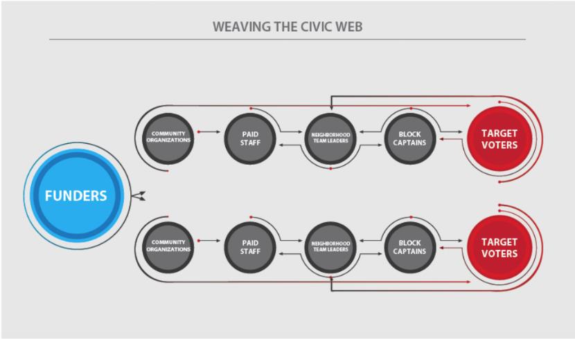 CIVICweb.png