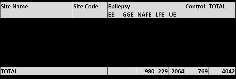 Epi25 4 summary.png